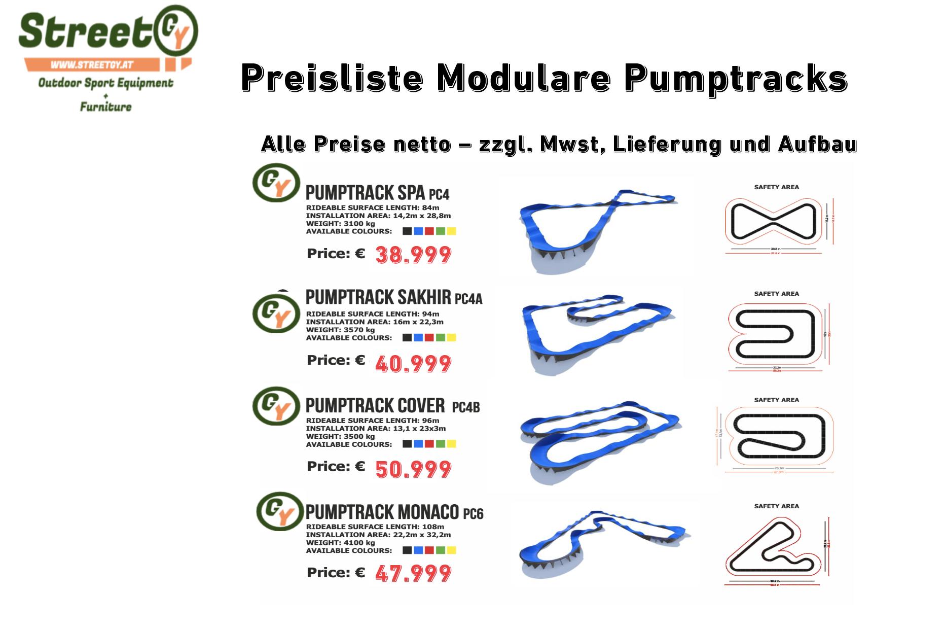 ❤️ Preisliste für Modulare Pumptracks. ❤️ ➡️ Hier finden Sie alle Informationen zu: Pumptrack Preis, Pumptrack kosten und Förderungen für Pumptracks Teil 2