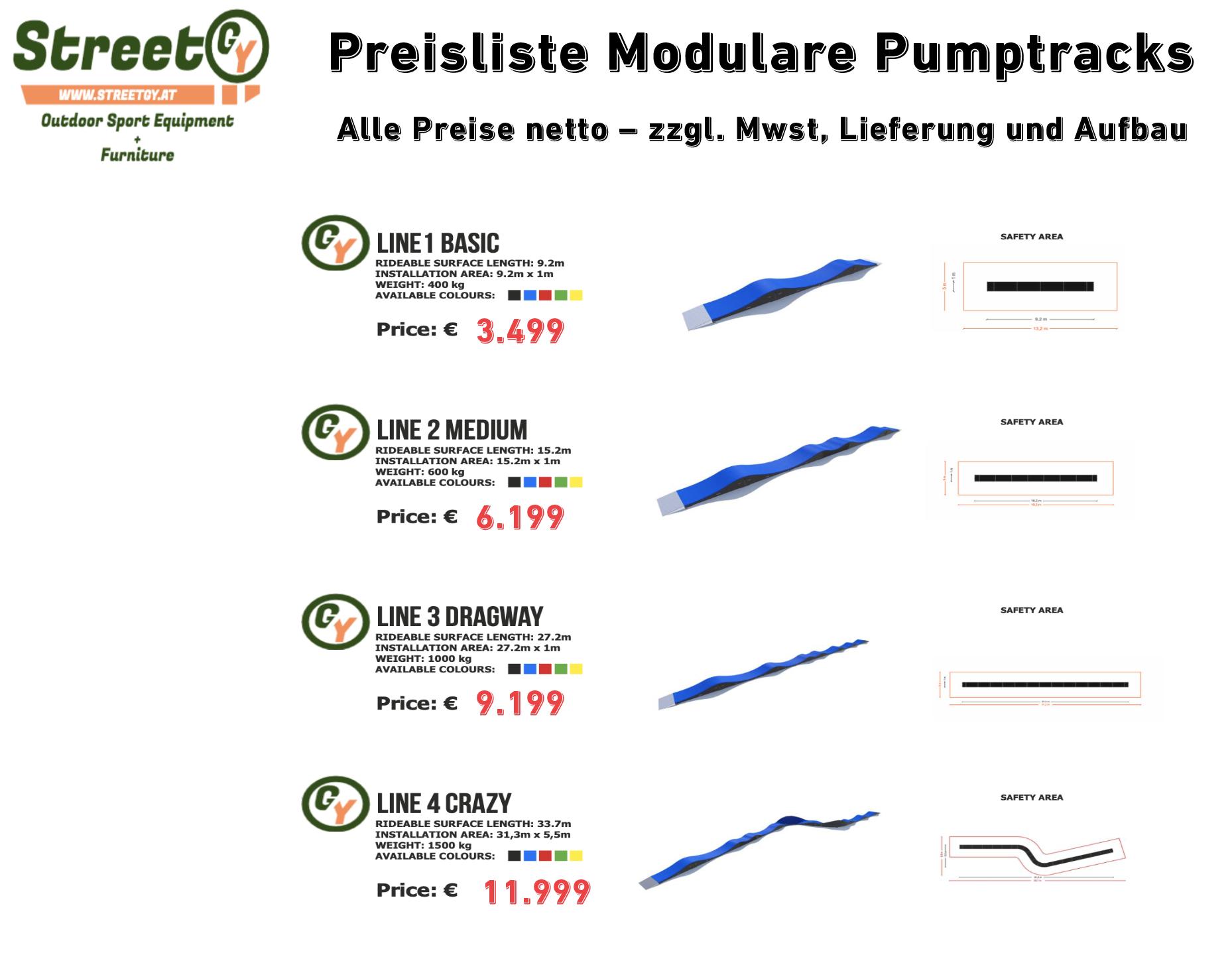 ❤️ Preisliste für Modulare Pumptracks. ❤️ ➡️ Hier finden Sie alle Informationen zu: Pumptrack Preis, Pumptrack kosten und Förderungen für Pumptracks Teil 6